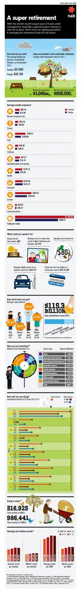 Superannuation-infographic-510px_v2