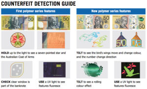 Counterfeit detection guide