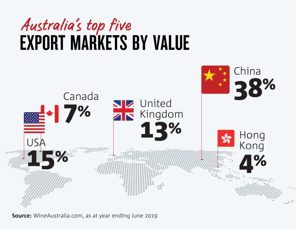 https://business.nab.com.au/wp-content/uploads/2019/11/Wine_In-article-Infographic3_740px.ai@4x-1024x793.png